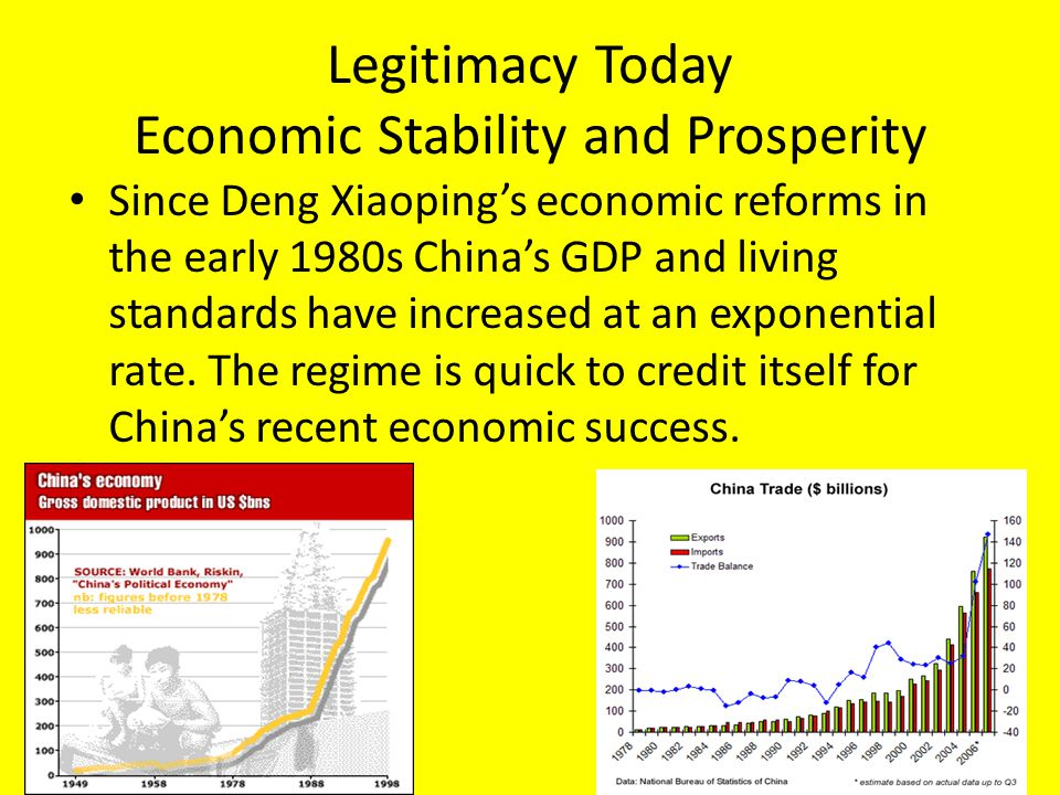 Legitimacy Today Economic Stability and Prosperity