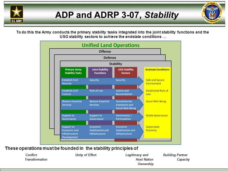 ADP and ADRP 3-07, Stability