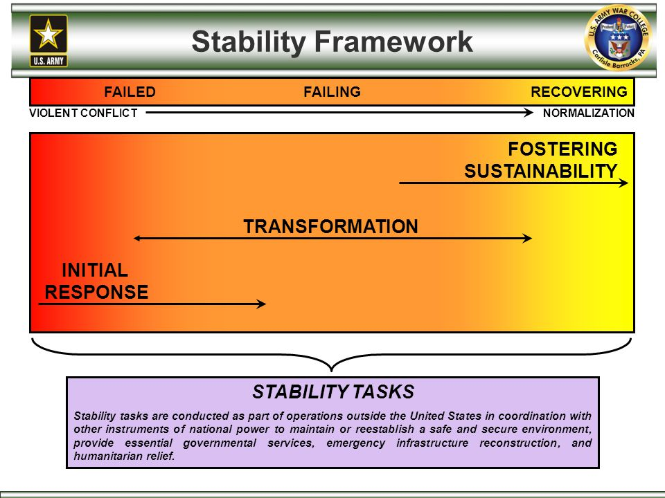 Stability Framework FOSTERING SUSTAINABILITY TRANSFORMATION INITIAL