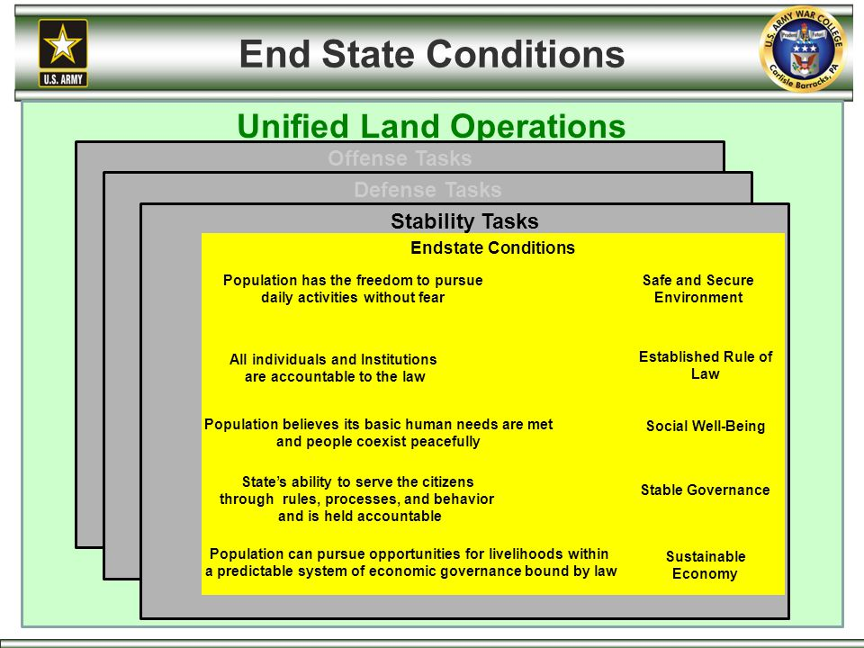 End State Conditions Unified Land Operations Offense Tasks