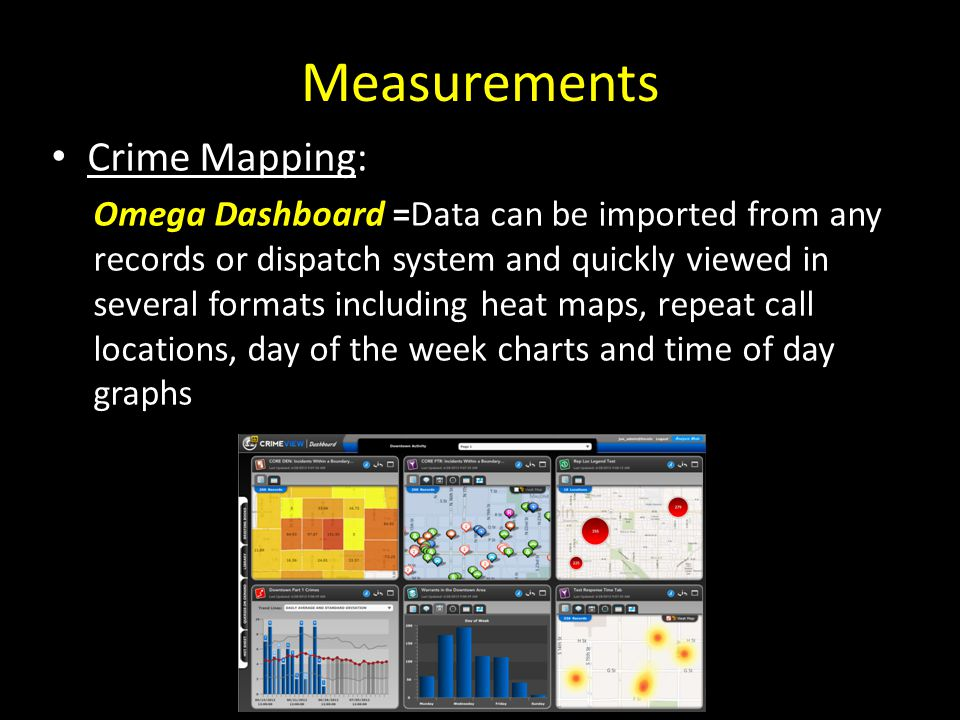 Measurements Crime Mapping: