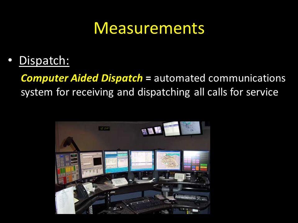 Measurements Dispatch: