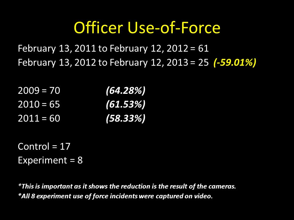 Officer Use-of-Force February 13, 2011 to February 12, 2012 = 61