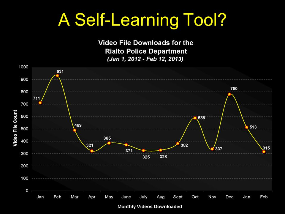 A Self-Learning Tool