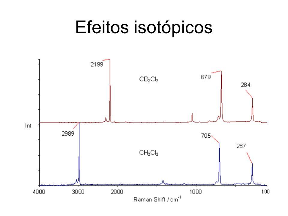 Efeitos isotópicos