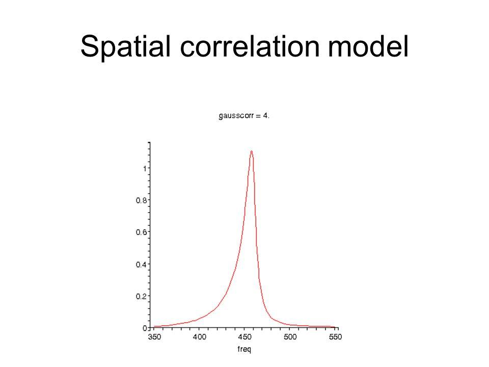 Spatial correlation model