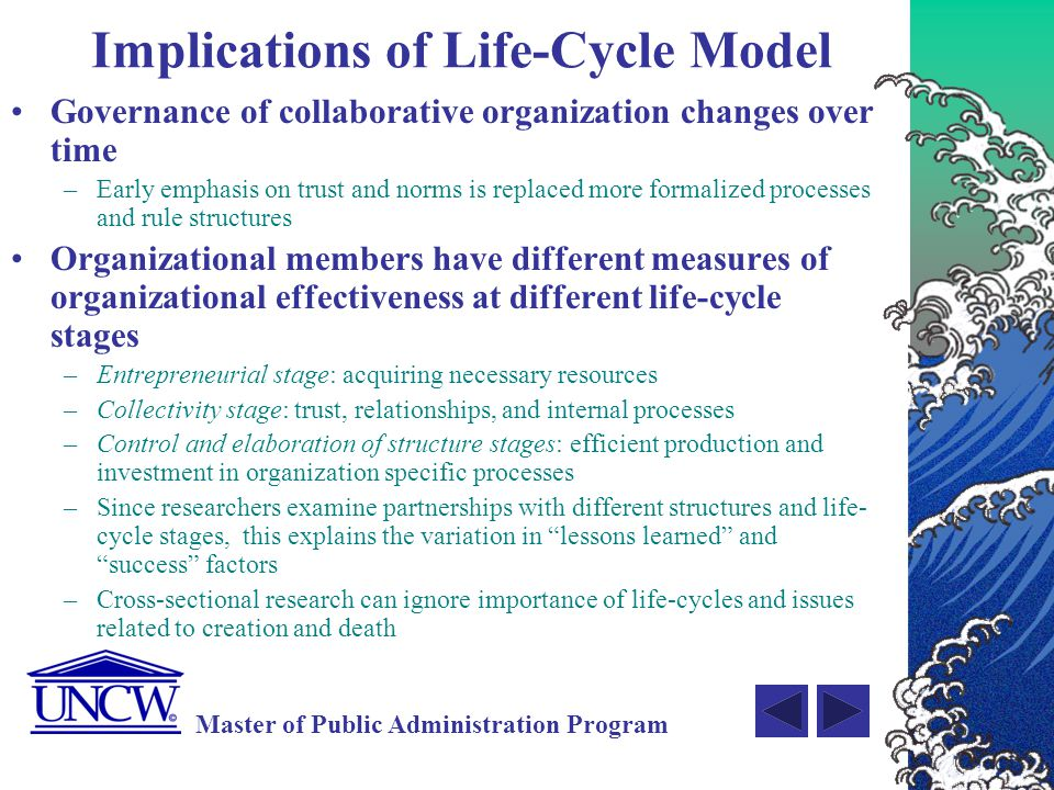 Implications of Life-Cycle Model