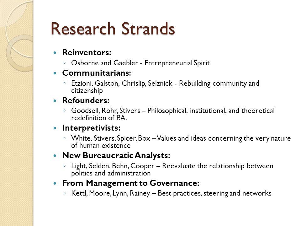 Research Strands Reinventors: Communitarians: Refounders: