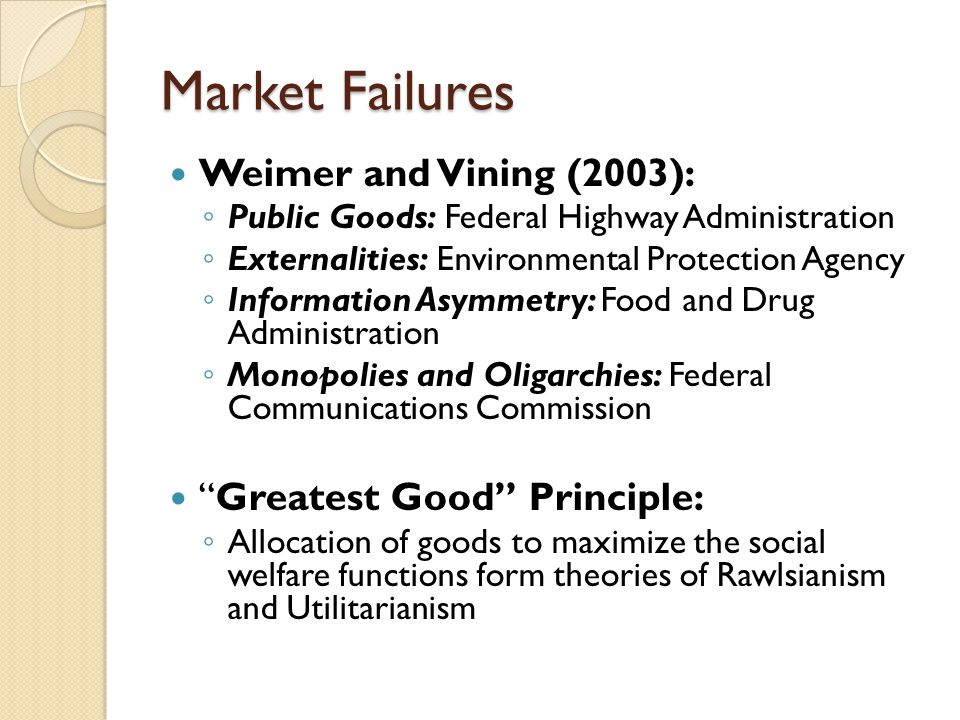 Market Failures Weimer and Vining (2003): Greatest Good Principle: