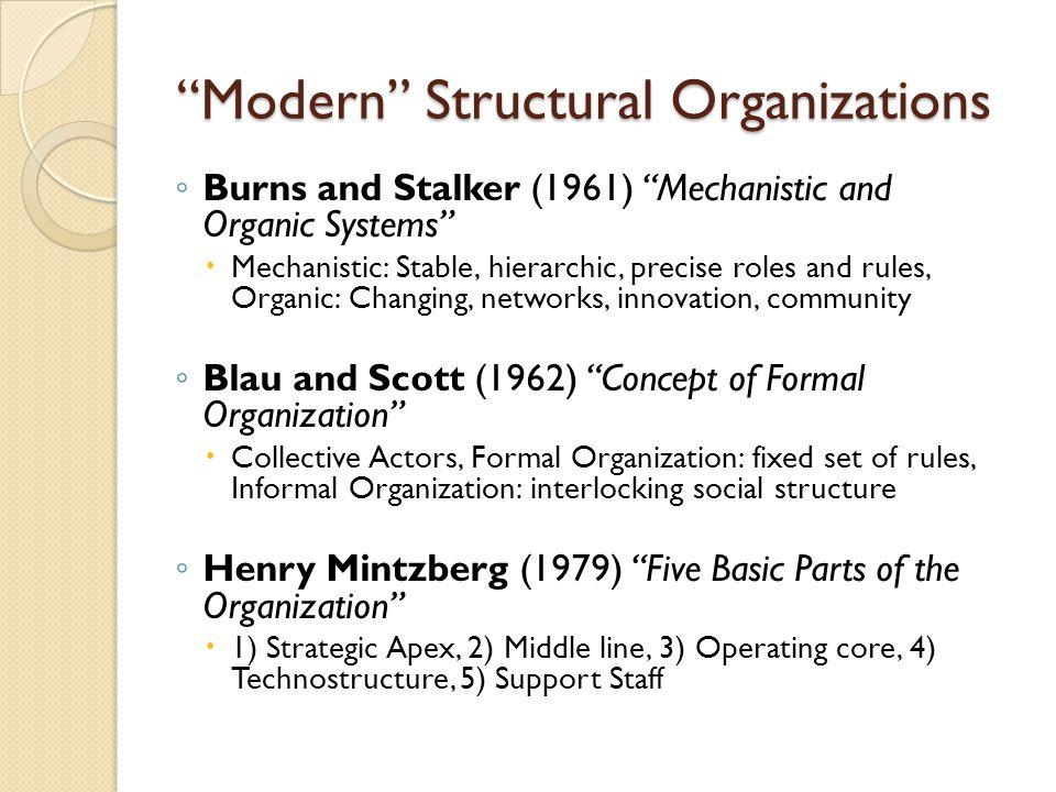 Modern Structural Organizations