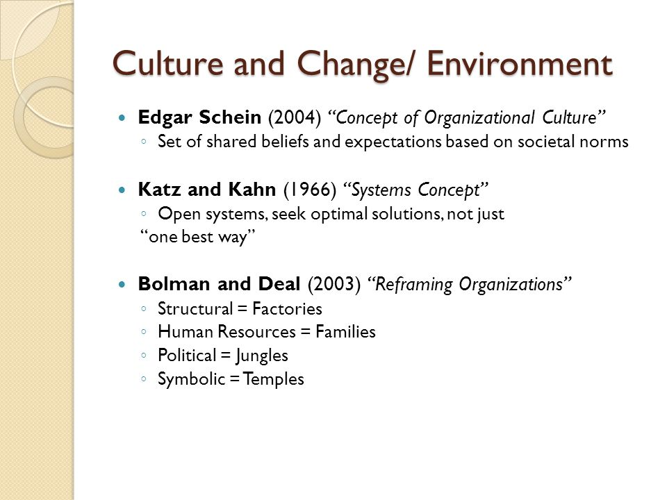 Culture and Change/ Environment