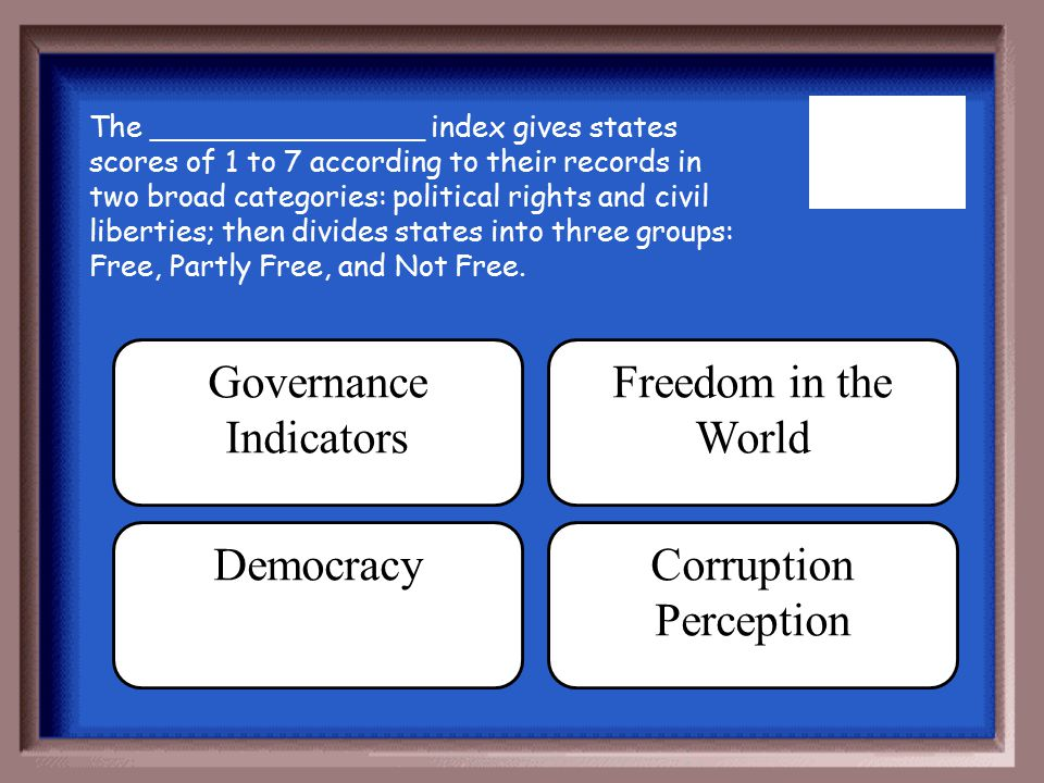 Governance Indicators Freedom in the World
