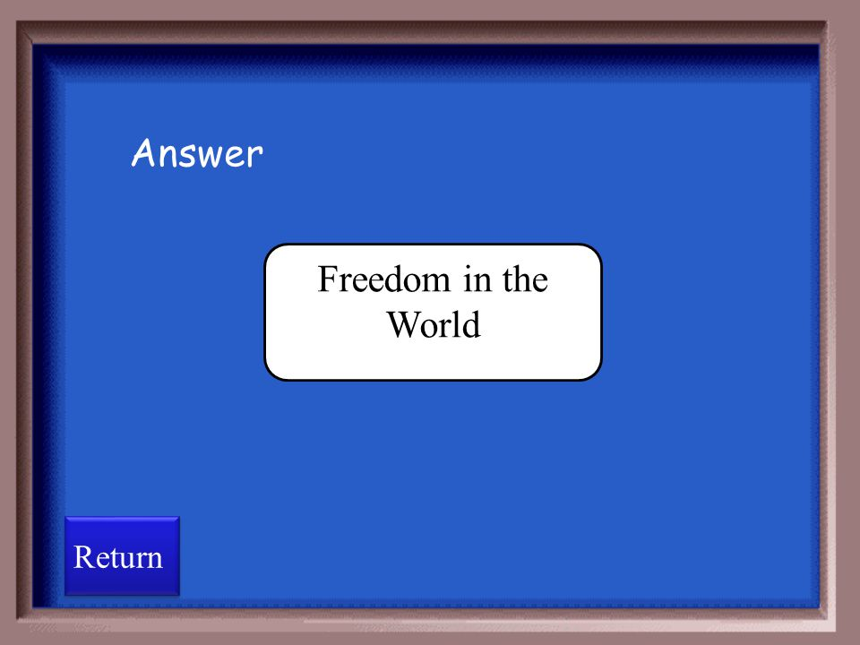 Answer Freedom in the World Return
