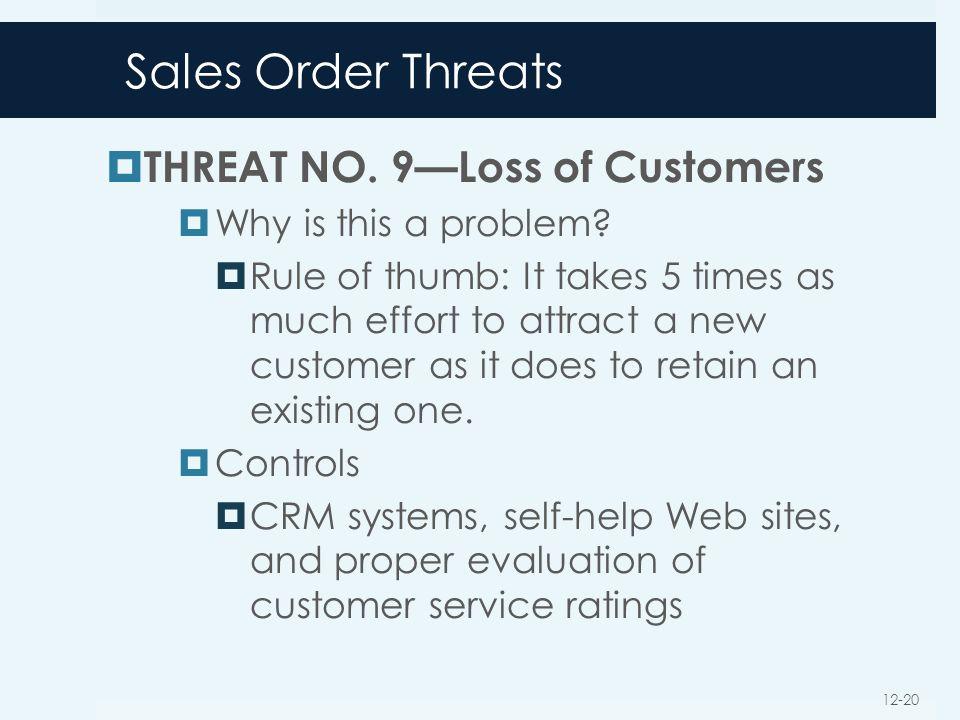 Sales Order Threats THREAT NO. 9—Loss of Customers
