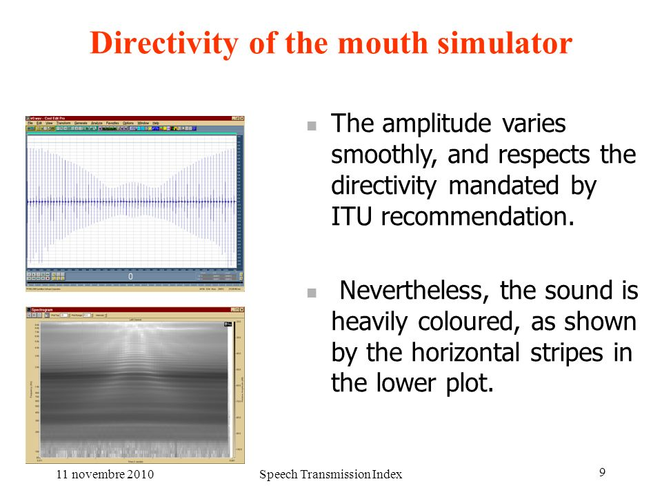 Directivity of the mouth simulator