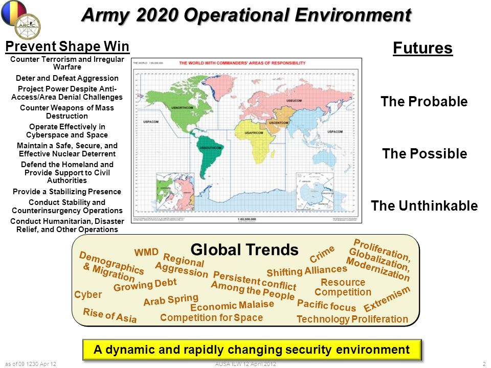 Army 2020 Operational Environment