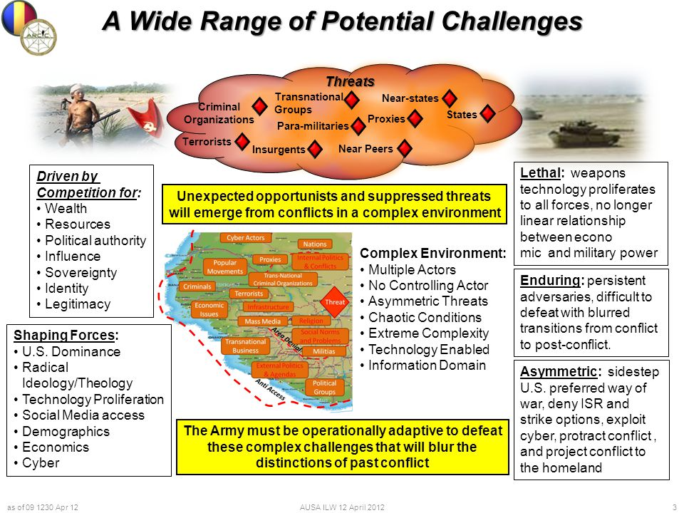 A Wide Range of Potential Challenges