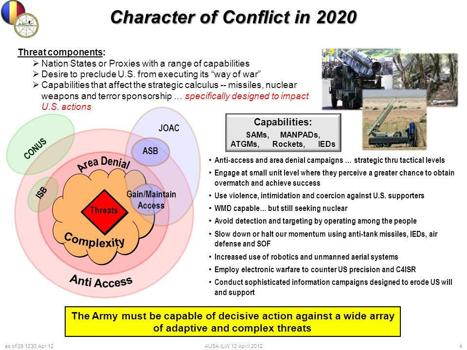Character of Conflict in 2020