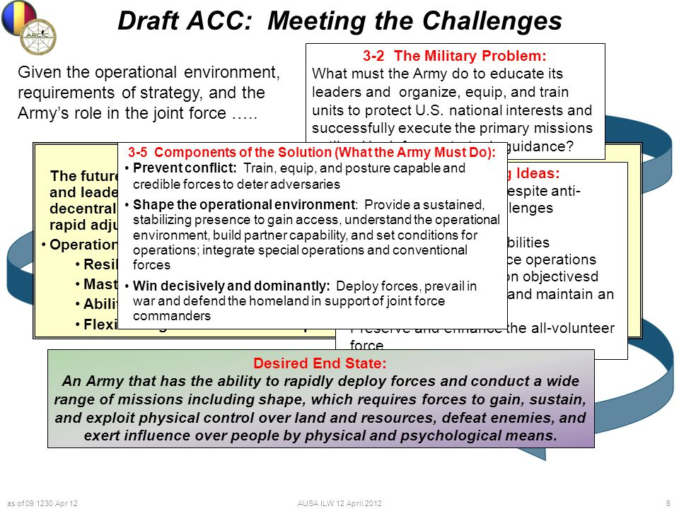Draft ACC: Meeting the Challenges