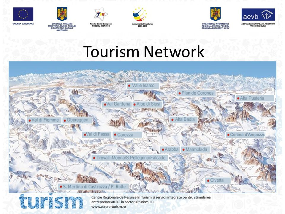 Tourism Network
