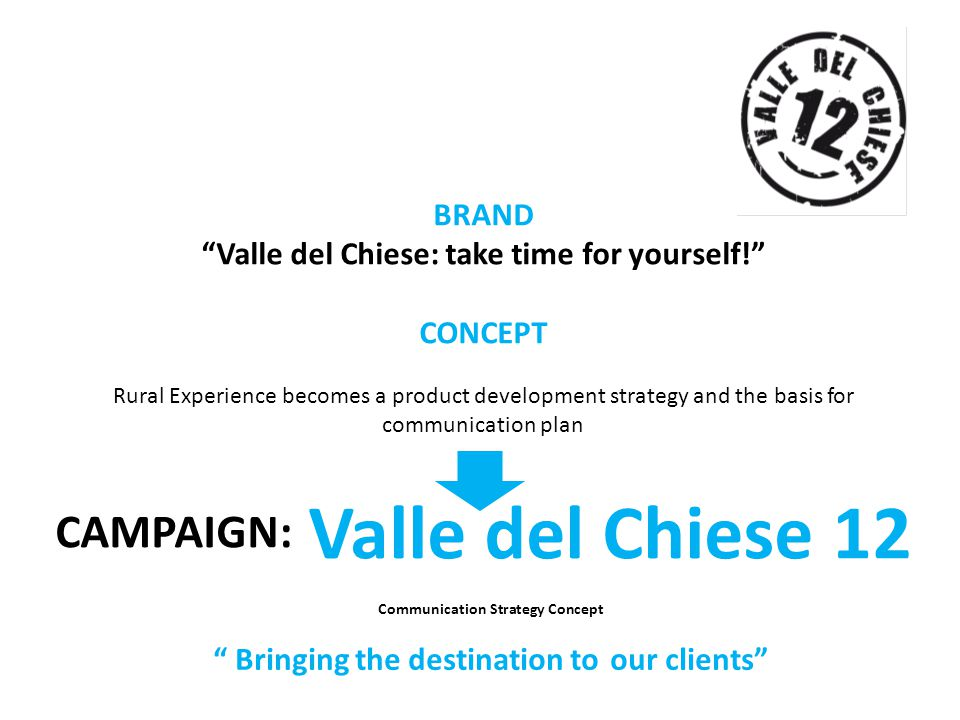 CAMPAIGN: Valle del Chiese 12