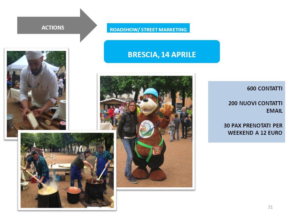BRESCIA, 14 APRILE ACTIONS 600 CONTATTI 200 NUOVI CONTATTI EMAIL