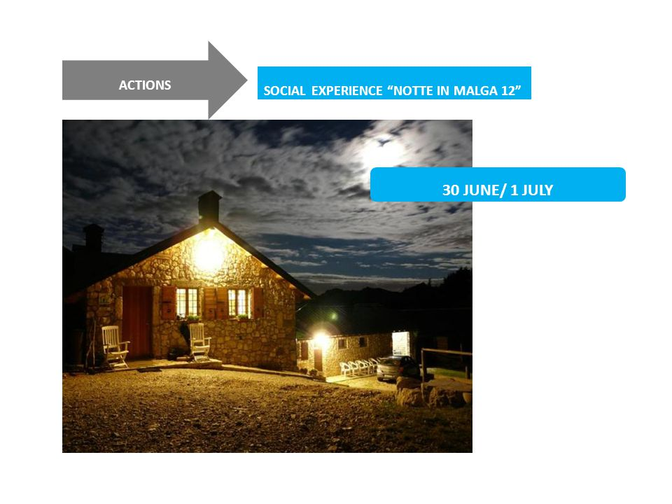 ACTIONS SOCIAL EXPERIENCE NOTTE IN MALGA 12 30 JUNE/ 1 JULY