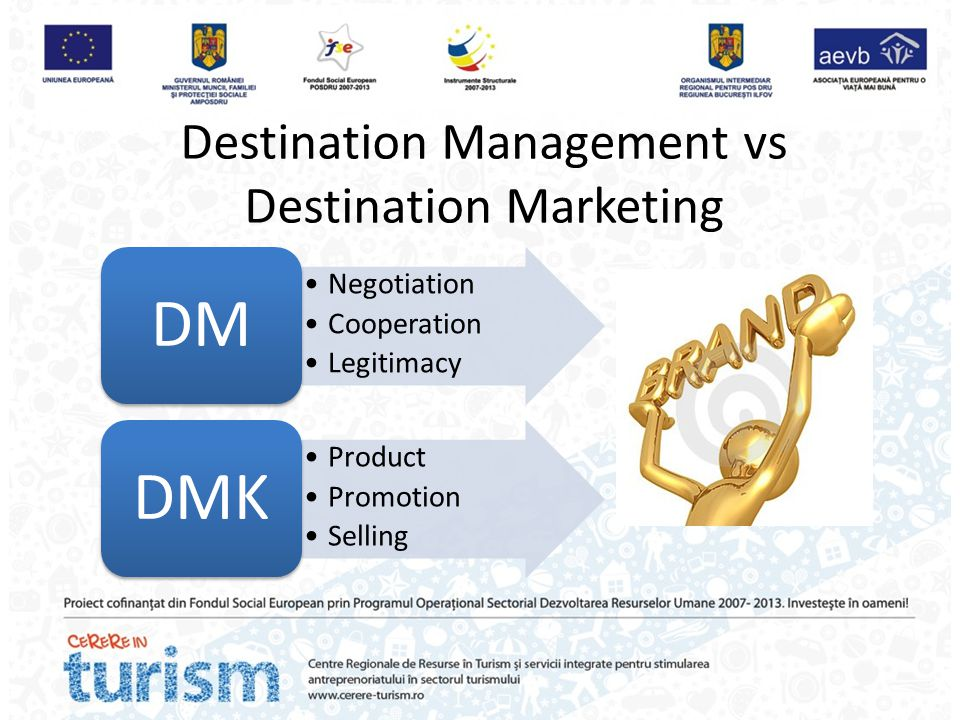 Destination Management vs Destination Marketing