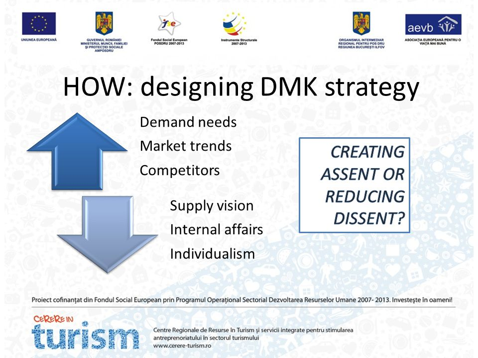 HOW: designing DMK strategy