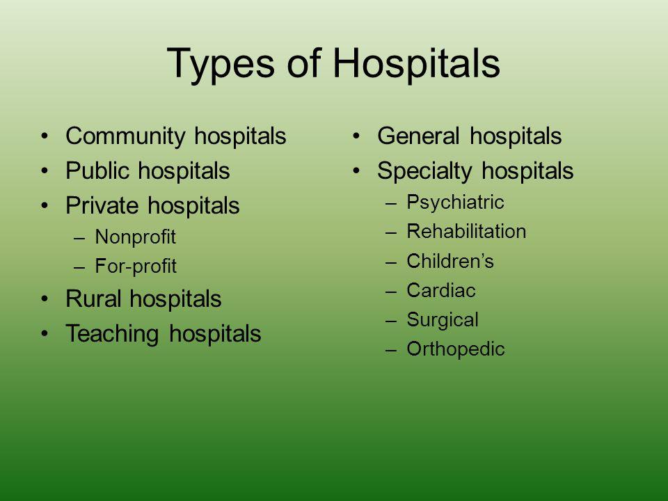 Types of Hospitals Community hospitals Public hospitals