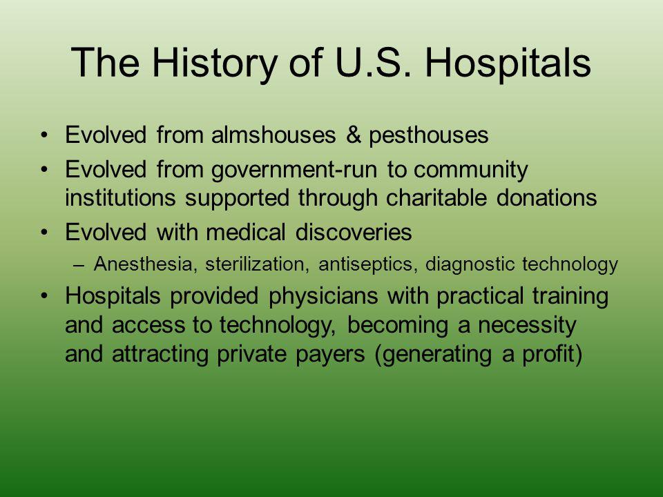 The History of U.S. Hospitals