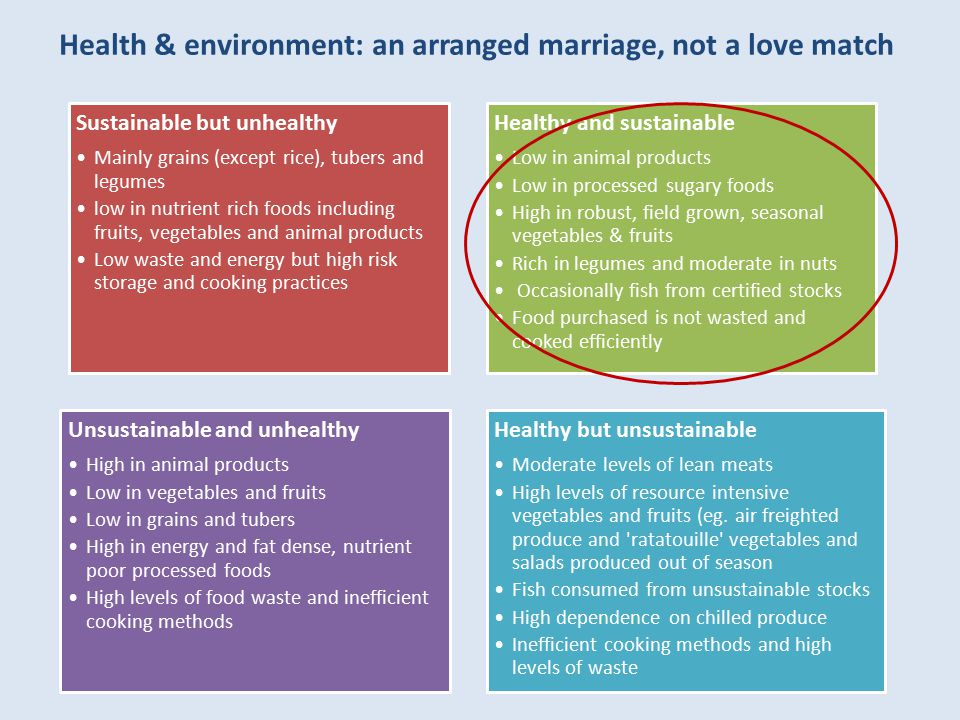 Health & environment: an arranged marriage, not a love match