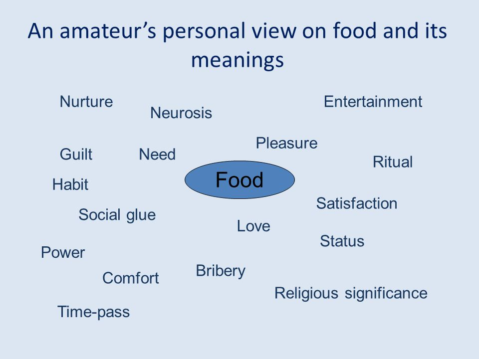 An amateur's personal view on food and its meanings