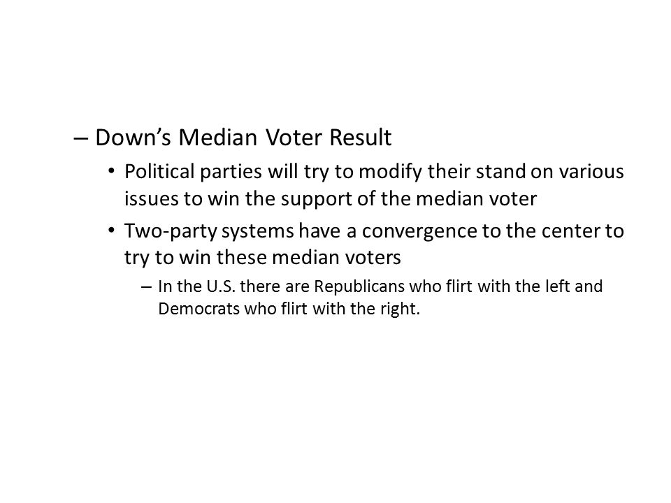 Down's Median Voter Result