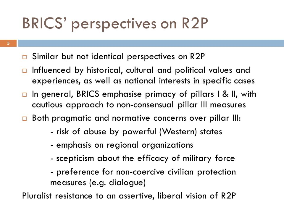 BRICS' perspectives on R2P
