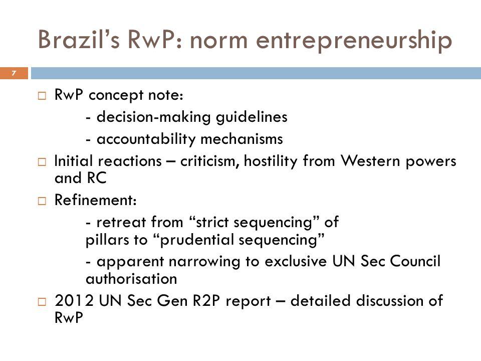 Brazil's RwP: norm entrepreneurship
