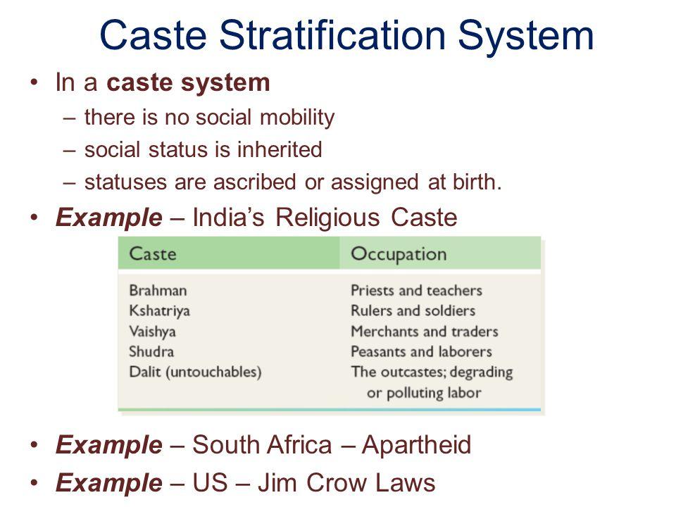 Caste Stratification System