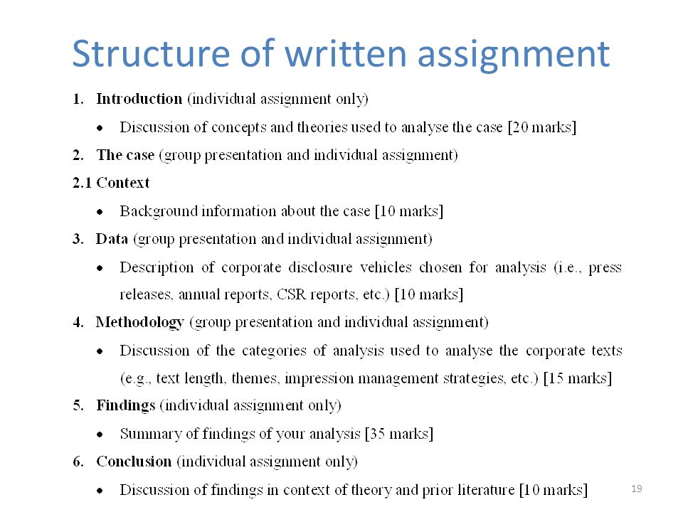 Structure of written assignment