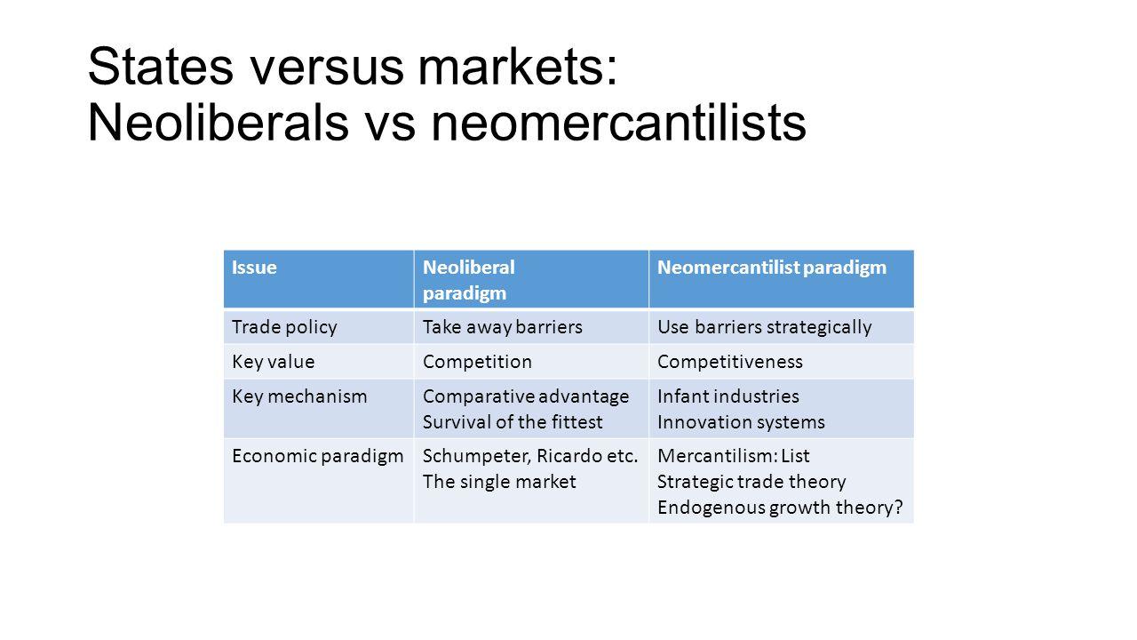States versus markets: Neoliberals vs neomercantilists