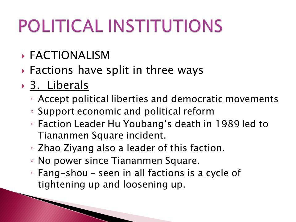 POLITICAL INSTITUTIONS