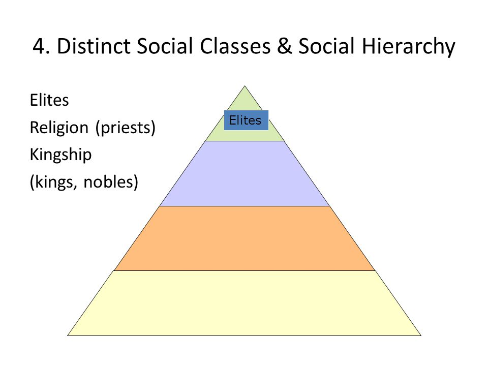 4. Distinct Social Classes & Social Hierarchy