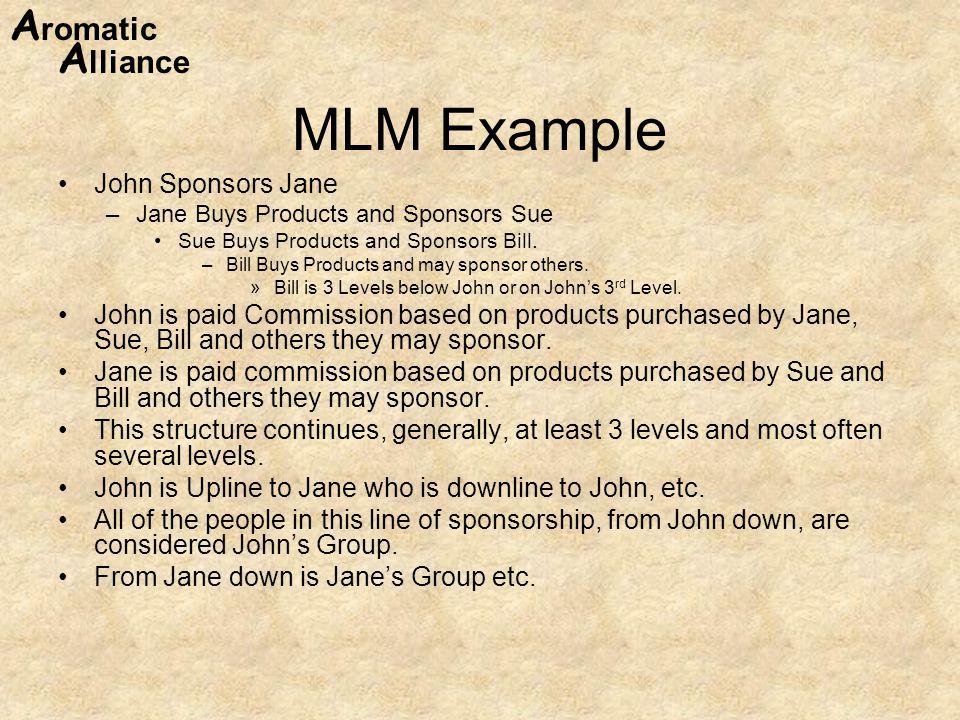 MLM Example John Sponsors Jane