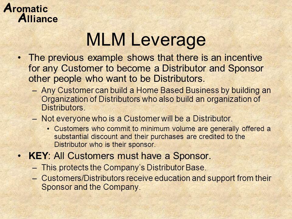 MLM Leverage
