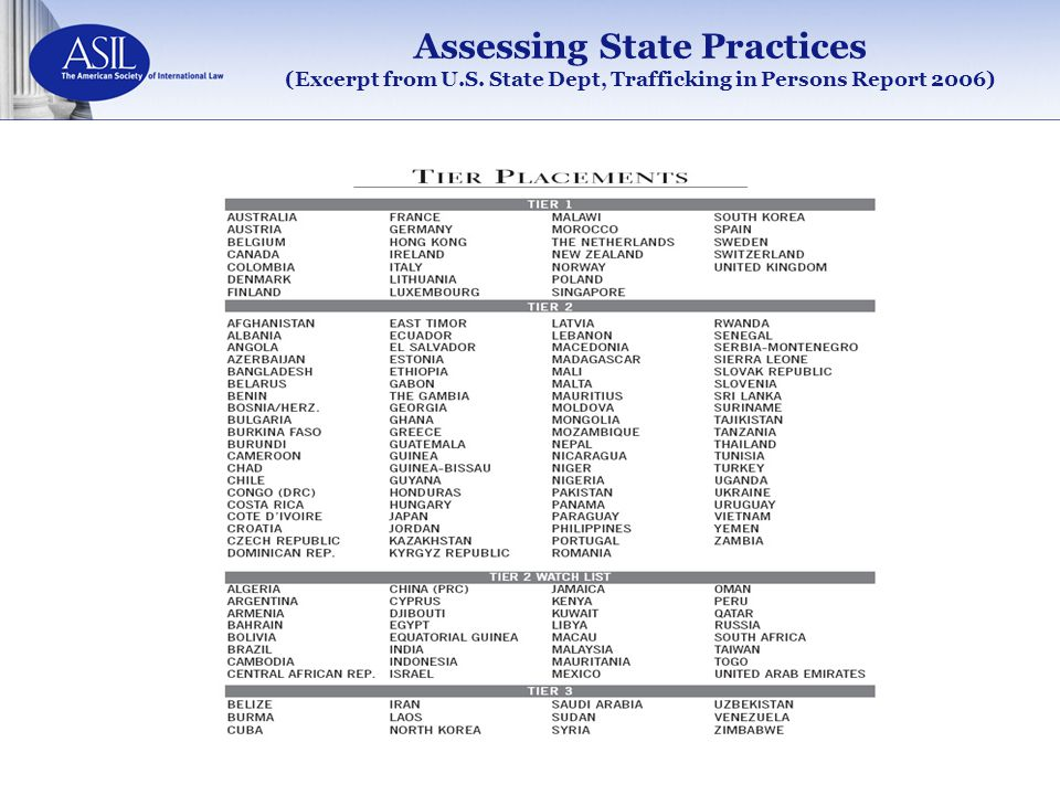 Assessing State Practices (Excerpt from U. S