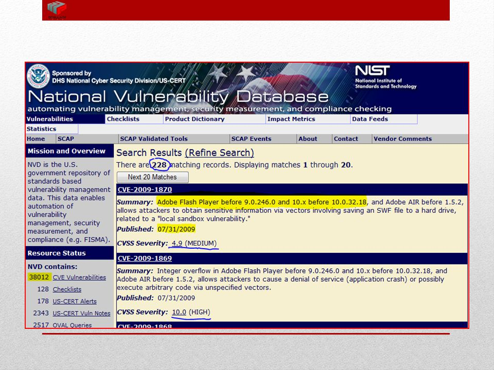 National Vulnerability Database