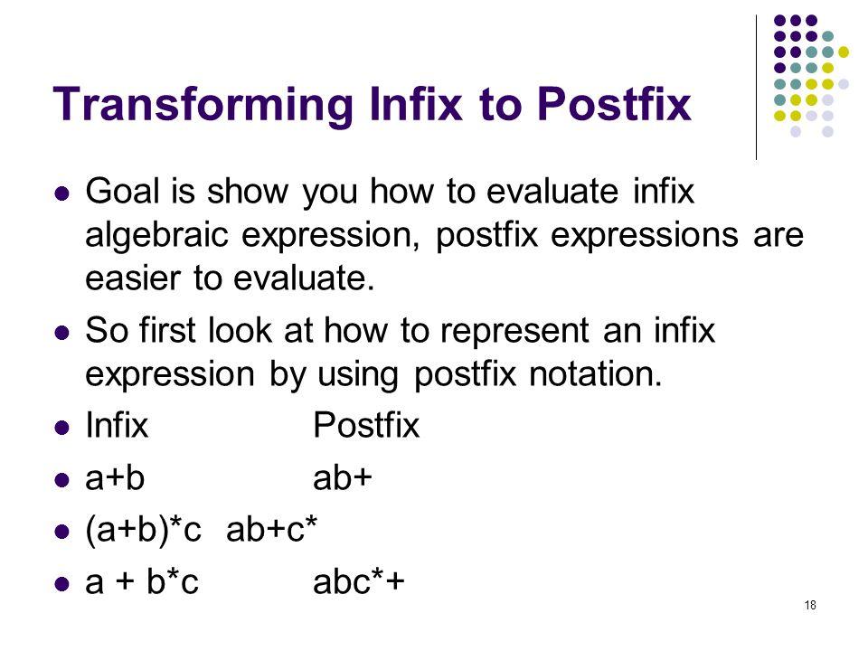 Transforming Infix to Postfix