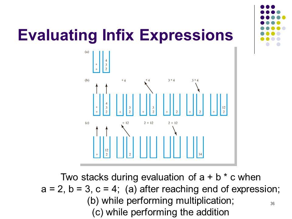 Evaluating Infix Expressions