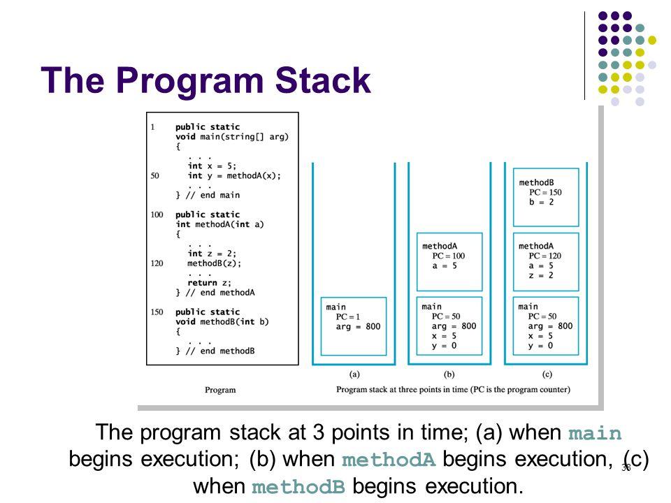 The Program Stack