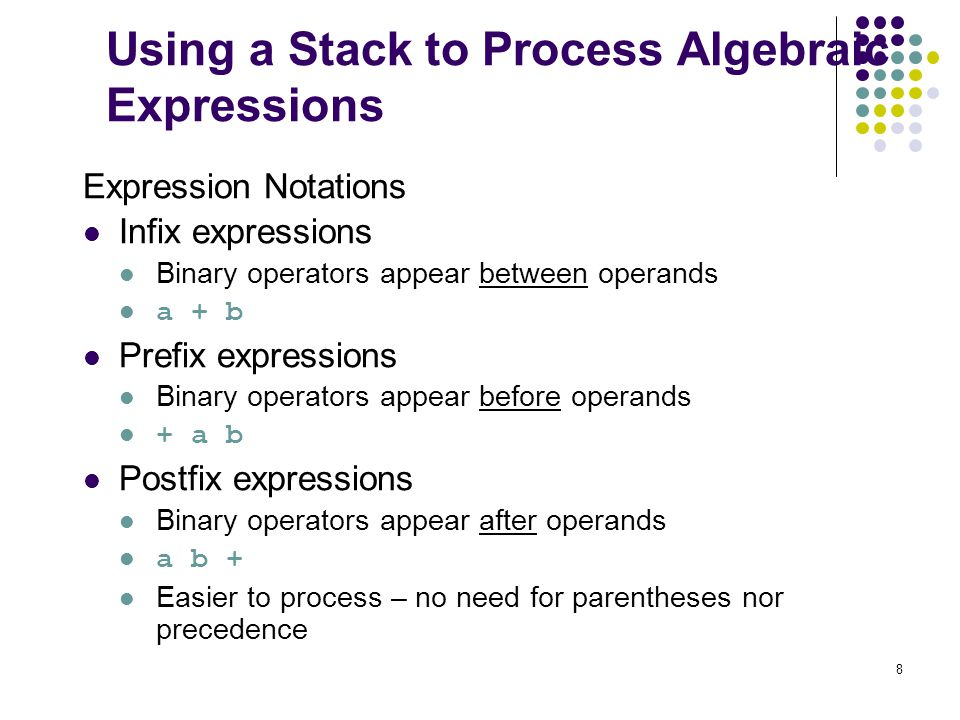 Using a Stack to Process Algebraic Expressions