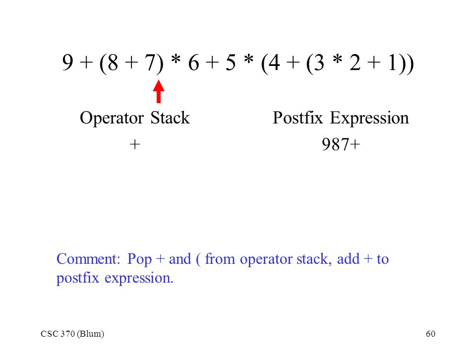 9 + (8 + 7) * 6 + 5 * (4 + (3 * 2 + 1)) Operator Stack +